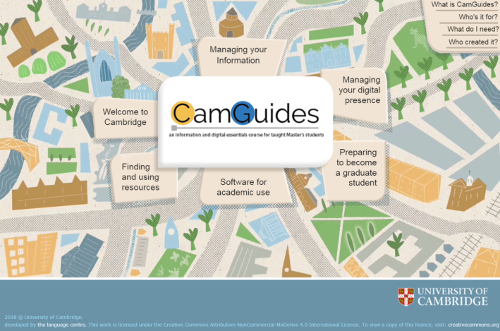 A screenshot of the CamGuides homepage