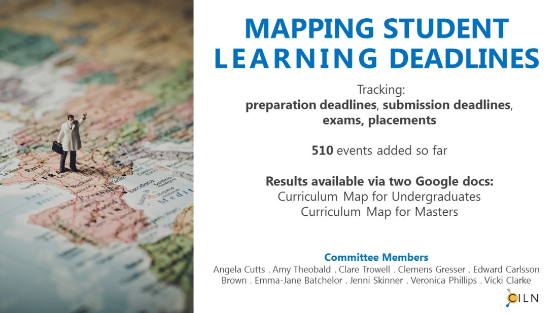 A slide describing the progress of the Mapping Student Learning Deadlines group - tracking preparation deadlines, submission deadlines, exams, placements.